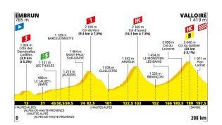 Etappe 18: Embrun – Valloire